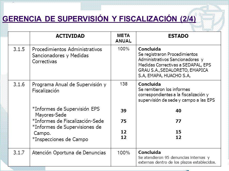 GERENCIA DE SUPERVISIÓN Y FISCALIZACIÓN (2/4) ACTIVIDAD META ANUAL ESTADO 3.1.5Procedimientos Administrativos Sancionadores y Medidas Correctivas 100%