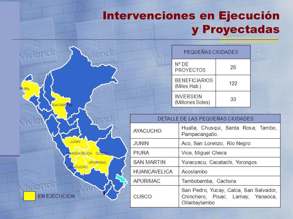 Intervenciones en Ejecución y Proyectadas PEQUEÑAS CIUDADES Nº DE PROYECTOS 25 BENEFICIARIOS (Miles Hab.) 122 INVERSION (Millones Soles) 33 EN EJECUCI