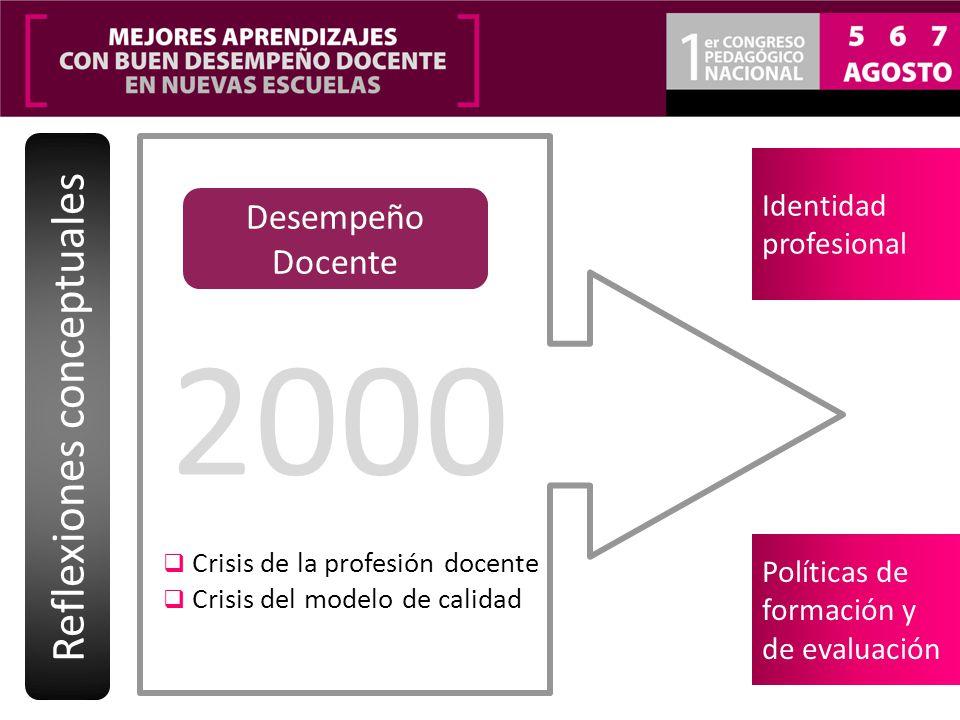 2000 Desempeño Docente Crisis de la profesión docente Crisis del modelo de calidad Identidad profesional Políticas de formación y de evaluación Reflex