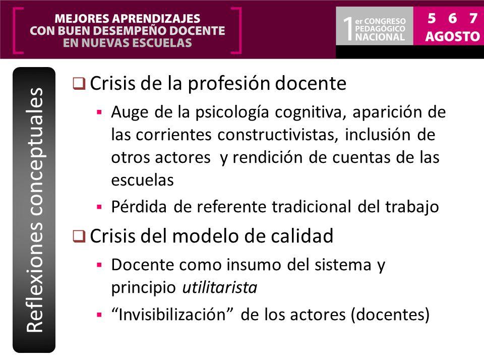Crisis de la profesión docente Auge de la psicología cognitiva, aparición de las corrientes constructivistas, inclusión de otros actores y rendición d