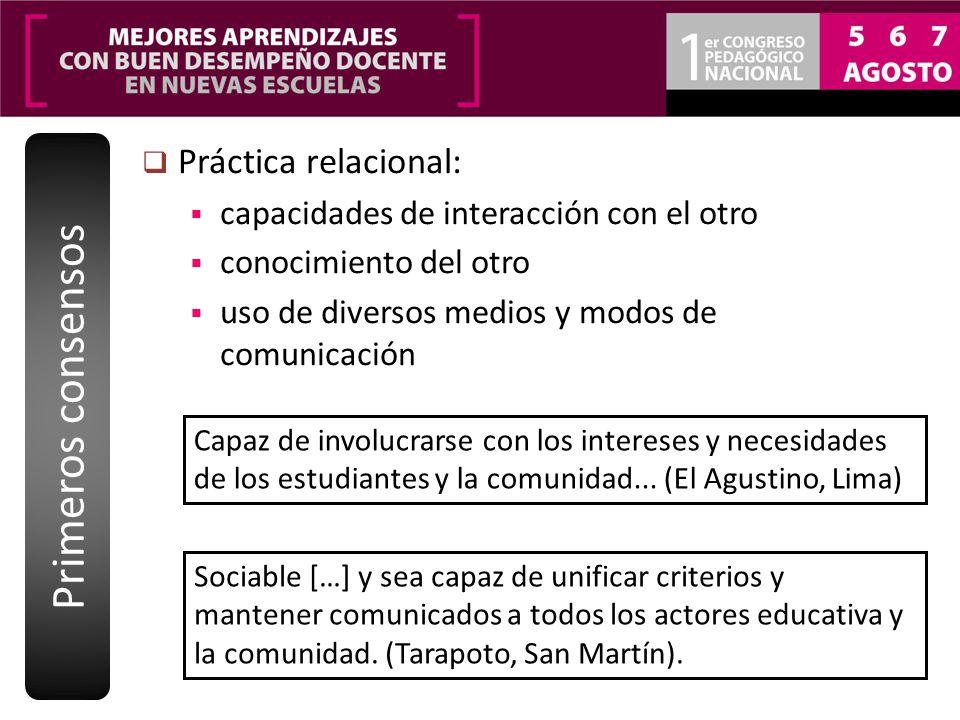 Práctica relacional: capacidades de interacción con el otro conocimiento del otro uso de diversos medios y modos de comunicación Primeros consensos Ca