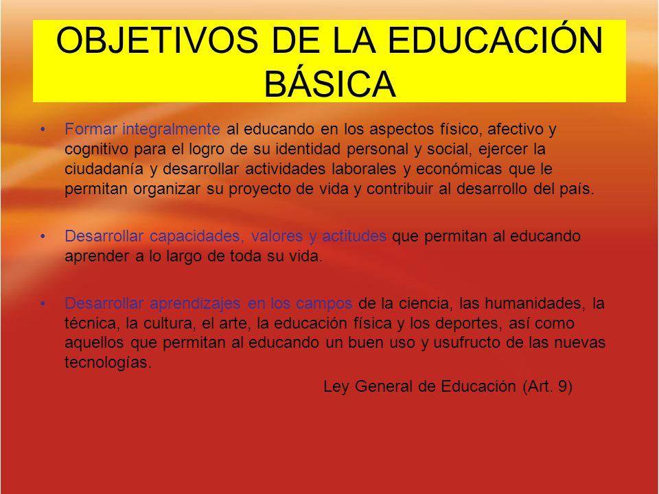 OBJETIVOS DE LA EDUCACIÓN BÁSICA Formar integralmente al educando en los aspectos físico, afectivo y cognitivo para el logro de su identidad personal