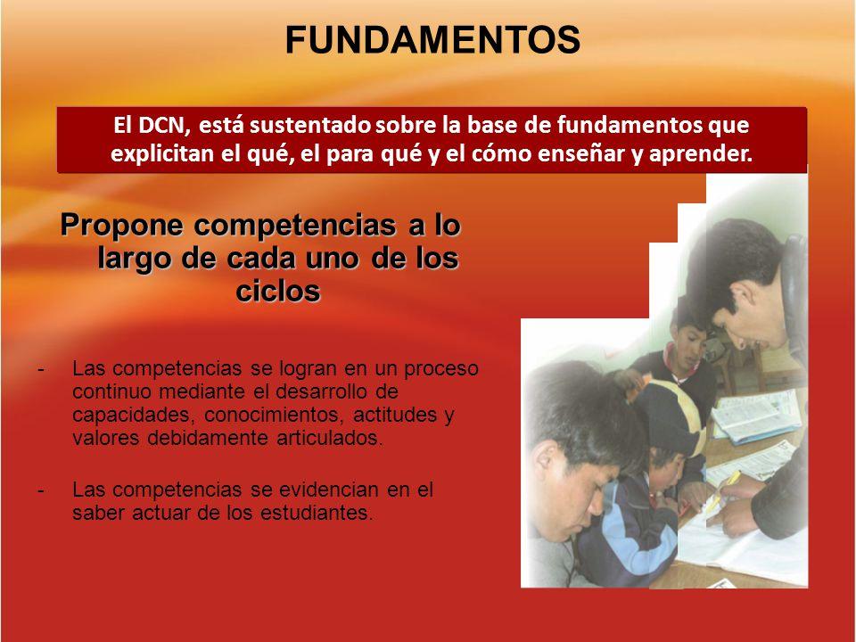 FUNDAMENTOS Propone competencias a lo largo de cada uno de los ciclos -Las competencias se logran en un proceso continuo mediante el desarrollo de cap