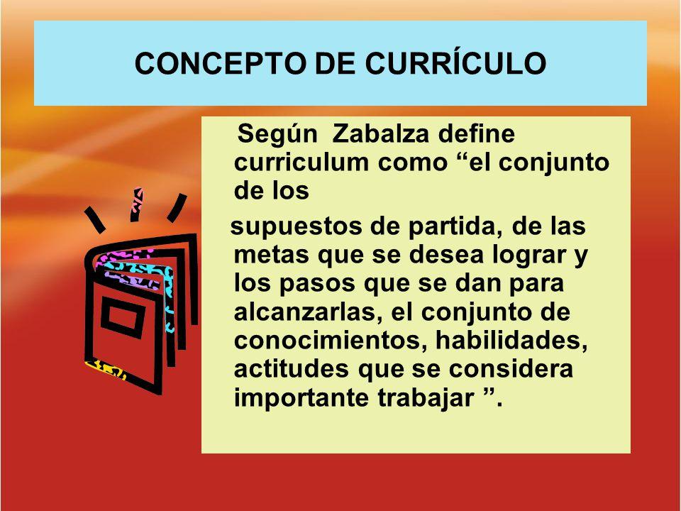 CONCEPTO DE CURRÍCULO Según Zabalza define curriculum como el conjunto de los supuestos de partida, de las metas que se desea lograr y los pasos que s