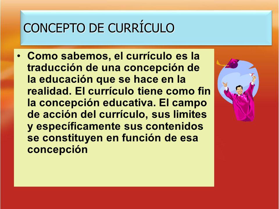 ASPECTOS RELACIONADOS AL CURRÍCULO ASPECTOS RELACIONADOS AL CURRÍCULO EDUCACIÓN ENSEÑANZA APRENDIZAJE ESTRATEGIAS COMPETENCIAS EVALUACIÓN