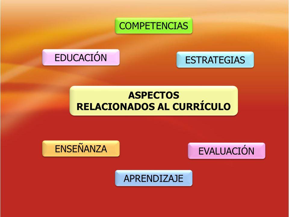 COMPONENTES DEL CURRICULO: SUJETOS : Alumno, profesor y comunidad.