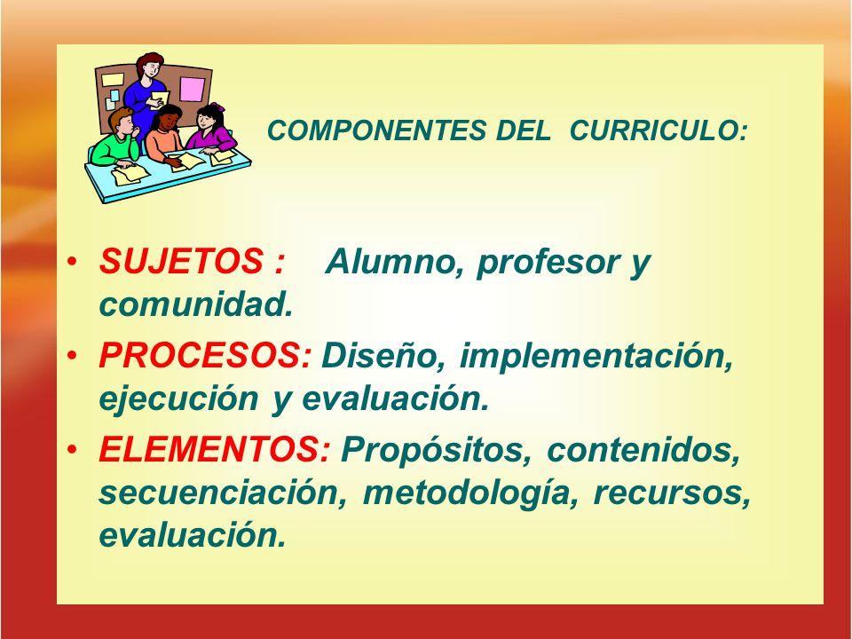 COMPONENTES DEL CURRICULO: SUJETOS : Alumno, profesor y comunidad. PROCESOS: Diseño, implementación, ejecución y evaluación. ELEMENTOS: Propósitos, co