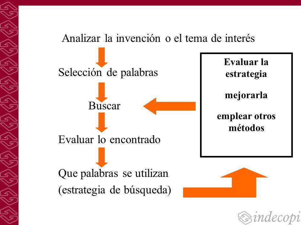 Analizar la invención o el tema de interés Selección de palabras Buscar Evaluar lo encontrado Que palabras se utilizan (estrategia de búsqueda) Evalua