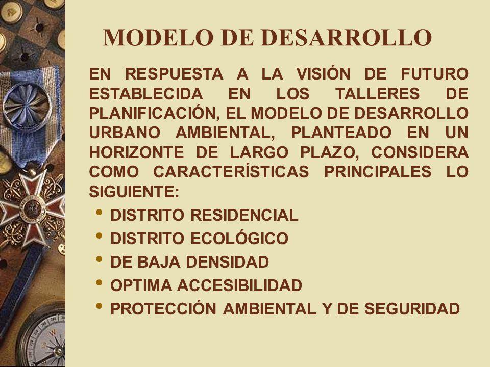 MODELO DE DESARROLLO EN RESPUESTA A LA VISIÓN DE FUTURO ESTABLECIDA EN LOS TALLERES DE PLANIFICACIÓN, EL MODELO DE DESARROLLO URBANO AMBIENTAL, PLANTE