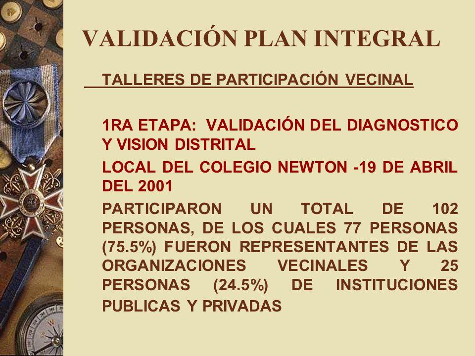 VALIDACIÓN PLAN INTEGRAL TALLERES DE PARTICIPACIÓN VECINAL 1RA ETAPA: VALIDACIÓN DEL DIAGNOSTICO Y VISION DISTRITAL LOCAL DEL COLEGIO NEWTON -19 DE AB