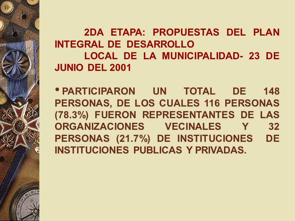 2DA ETAPA: PROPUESTAS DEL PLAN INTEGRAL DE DESARROLLO LOCAL DE LA MUNICIPALIDAD- 23 DE JUNIO DEL 2001 PARTICIPARON UN TOTAL DE 148 PERSONAS, DE LOS CU