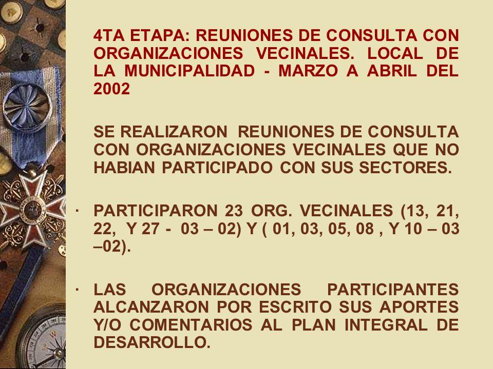 4TA ETAPA: REUNIONES DE CONSULTA CON ORGANIZACIONES VECINALES. LOCAL DE LA MUNICIPALIDAD - MARZO A ABRIL DEL 2002 SE REALIZARON REUNIONES DE CONSULTA