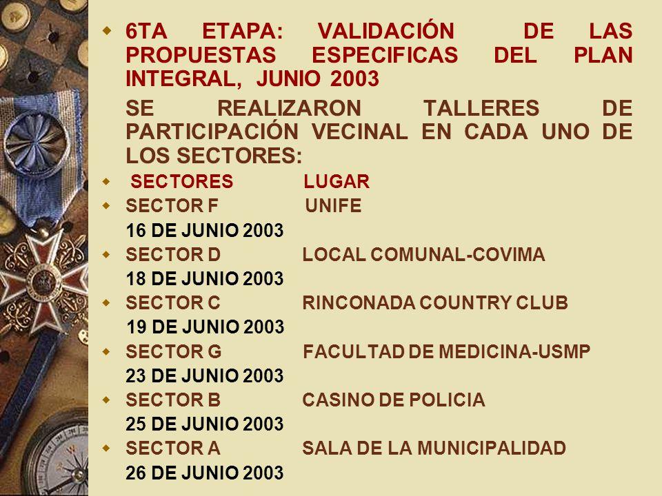 6TA ETAPA: VALIDACIÓN DE LAS PROPUESTAS ESPECIFICAS DEL PLAN INTEGRAL, JUNIO 2003 SE REALIZARON TALLERES DE PARTICIPACIÓN VECINAL EN CADA UNO DE LOS S