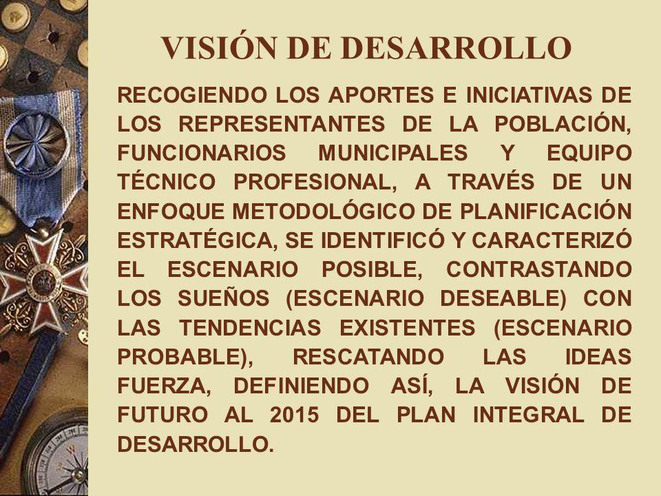 VISIÓN DE DESARROLLO RECOGIENDO LOS APORTES E INICIATIVAS DE LOS REPRESENTANTES DE LA POBLACIÓN, FUNCIONARIOS MUNICIPALES Y EQUIPO TÉCNICO PROFESIONAL