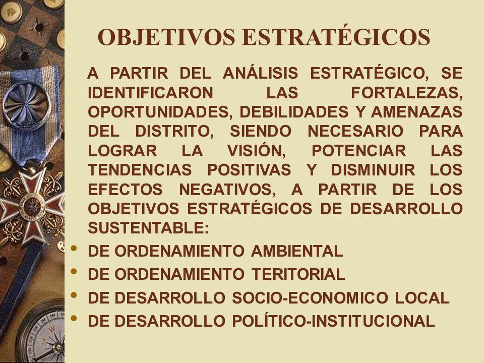 OBJETIVOS ESTRATÉGICOS A PARTIR DEL ANÁLISIS ESTRATÉGICO, SE IDENTIFICARON LAS FORTALEZAS, OPORTUNIDADES, DEBILIDADES Y AMENAZAS DEL DISTRITO, SIENDO