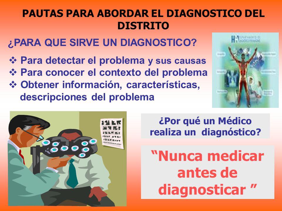 ¿PARA QUE SIRVE UN DIAGNOSTICO? ¿Por qué un Médico realiza un diagnóstico? Nunca medicar antes de diagnosticar PAUTAS PARA ABORDAR EL DIAGNOSTICO DEL