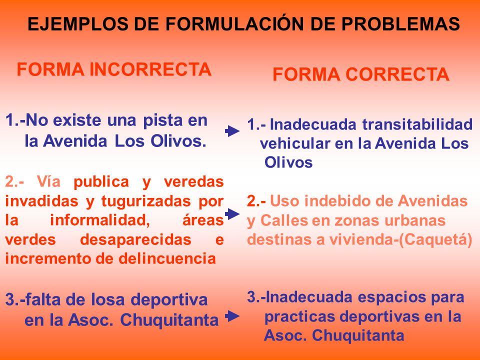 EJEMPLOS DE FORMULACIÓN DE PROBLEMAS FORMA INCORRECTA 1.-No existe una pista en la Avenida Los Olivos. 2.- Vía publica y veredas invadidas y tugurizad