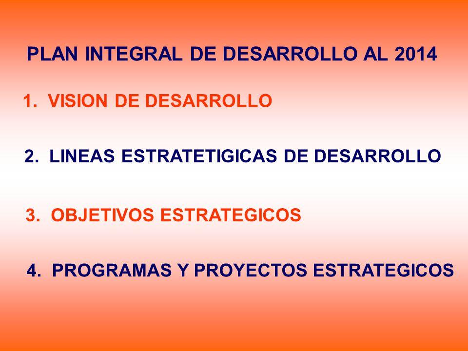 PLAN INTEGRAL DE DESARROLLO AL 2014 1. VISION DE DESARROLLO 2. LINEAS ESTRATETIGICAS DE DESARROLLO 3. OBJETIVOS ESTRATEGICOS 4. PROGRAMAS Y PROYECTOS