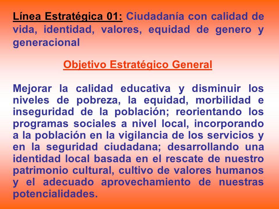 Línea Estratégica 01: Ciudadanía con calidad de vida, identidad, valores, equidad de genero y generacional Objetivo Estratégico General Mejorar la cal