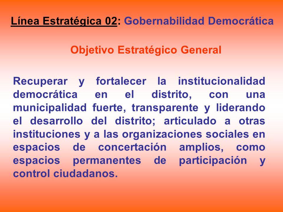 Recuperar y fortalecer la institucionalidad democrática en el distrito, con una municipalidad fuerte, transparente y liderando el desarrollo del distr