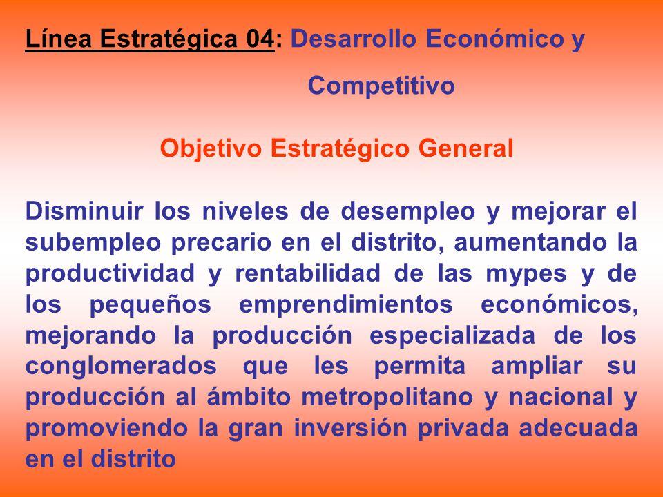 Disminuir los niveles de desempleo y mejorar el subempleo precario en el distrito, aumentando la productividad y rentabilidad de las mypes y de los pe
