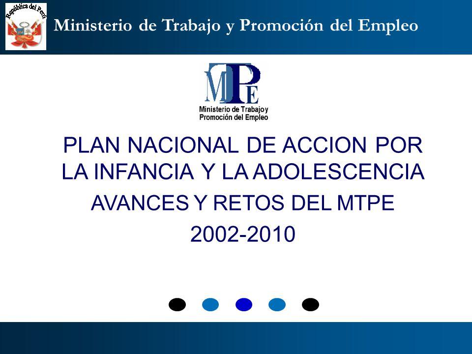 Ministerio de Trabajo y Promoción del Empleo Datos importantes sobre Trabajo Infantil en el Perú El 28.6% de niños y adolescentes entre 6 y 17 años trabaja (2000,000 aprox.) 53.9% varones y 46.1% mujeres 90% está en el sector informal Trabajan más de 45 horas semanales 90% recibe igual o menos que el salario mínimo FUENTE:INEI/2001