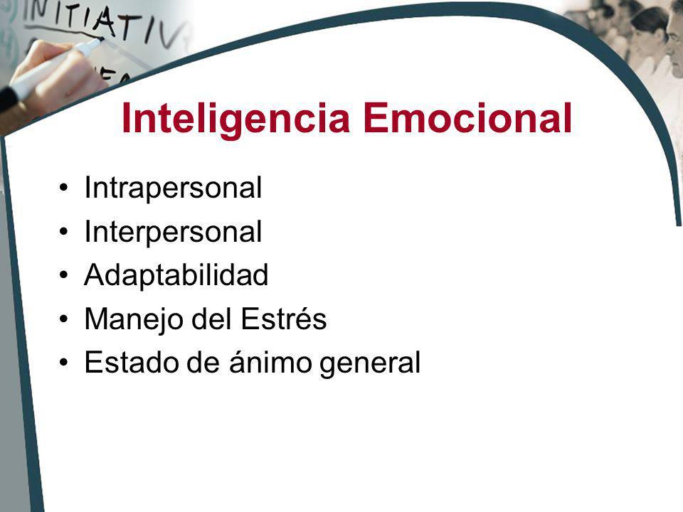Inteligencia Emocional Intrapersonal Interpersonal Adaptabilidad Manejo del Estrés Estado de ánimo general