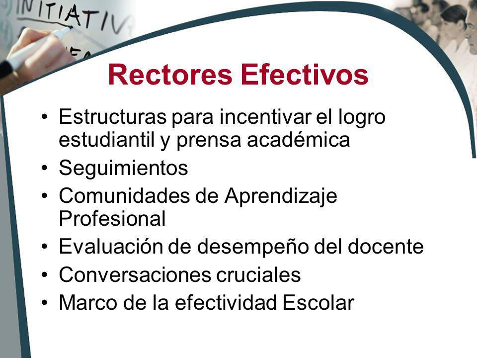 Rectores Efectivos Estructuras para incentivar el logro estudiantil y prensa académica Seguimientos Comunidades de Aprendizaje Profesional Evaluación