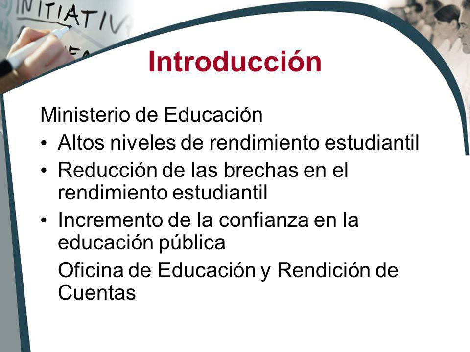 Introducción Ministerio de Educación Altos niveles de rendimiento estudiantil Reducción de las brechas en el rendimiento estudiantil Incremento de la