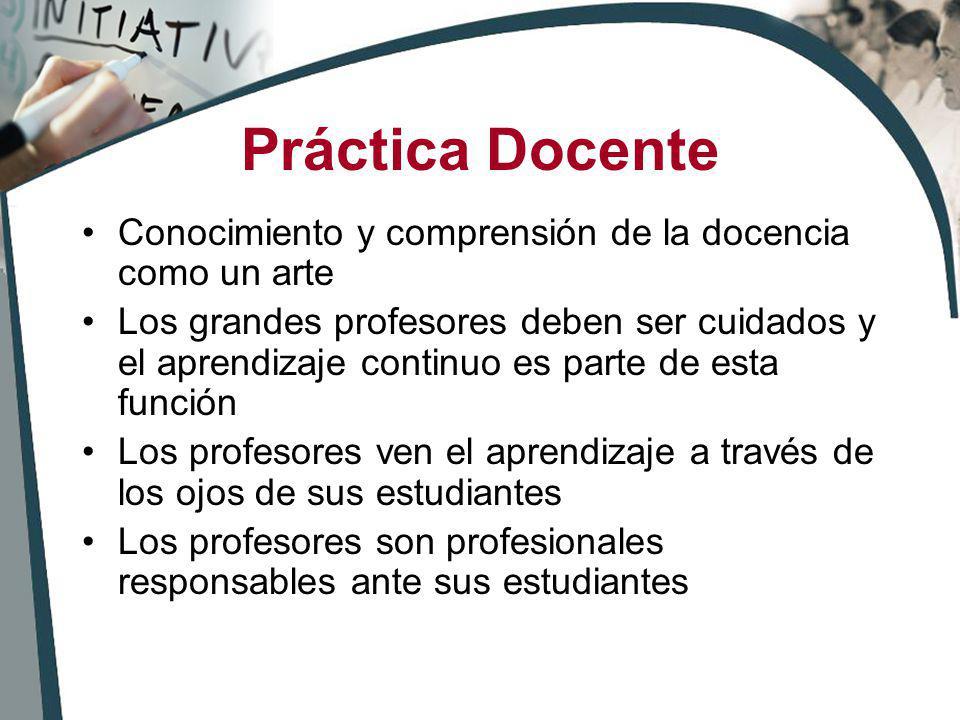 Práctica Docente Conocimiento y comprensión de la docencia como un arte Los grandes profesores deben ser cuidados y el aprendizaje continuo es parte d