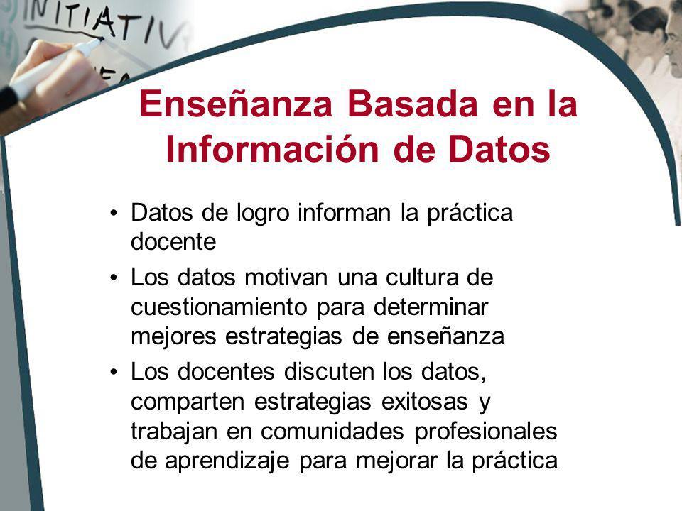 Enseñanza Basada en la Información de Datos Datos de logro informan la práctica docente Los datos motivan una cultura de cuestionamiento para determin