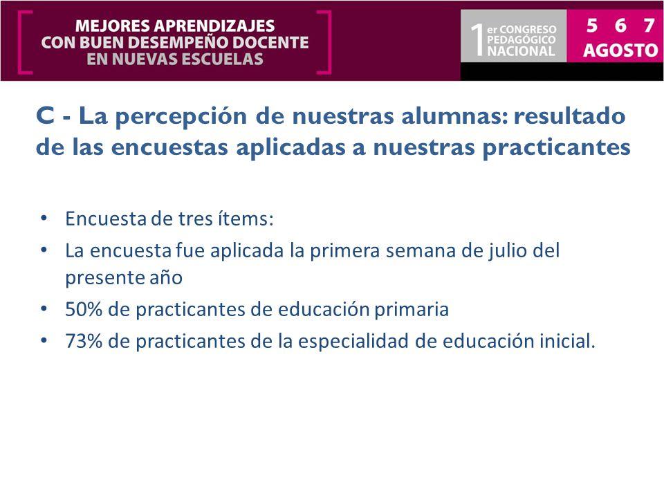 Encuesta de tres ítems: La encuesta fue aplicada la primera semana de julio del presente año 50% de practicantes de educación primaria 73% de practicantes de la especialidad de educación inicial.