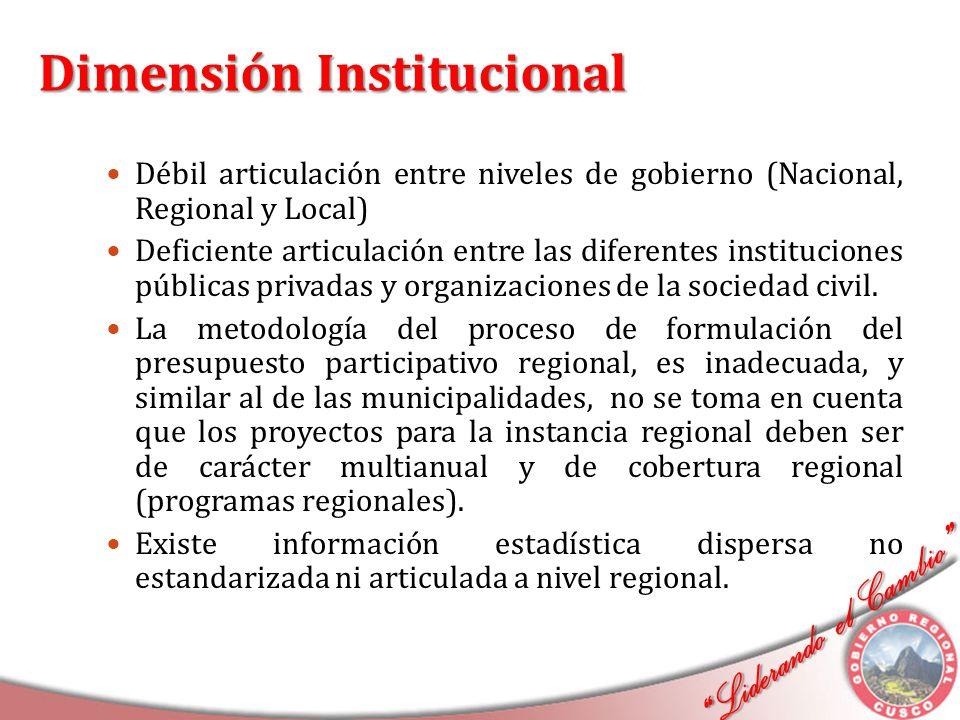 Liderando el Cambio Liderando el Cambio Débil articulación entre niveles de gobierno (Nacional, Regional y Local) Deficiente articulación entre las di
