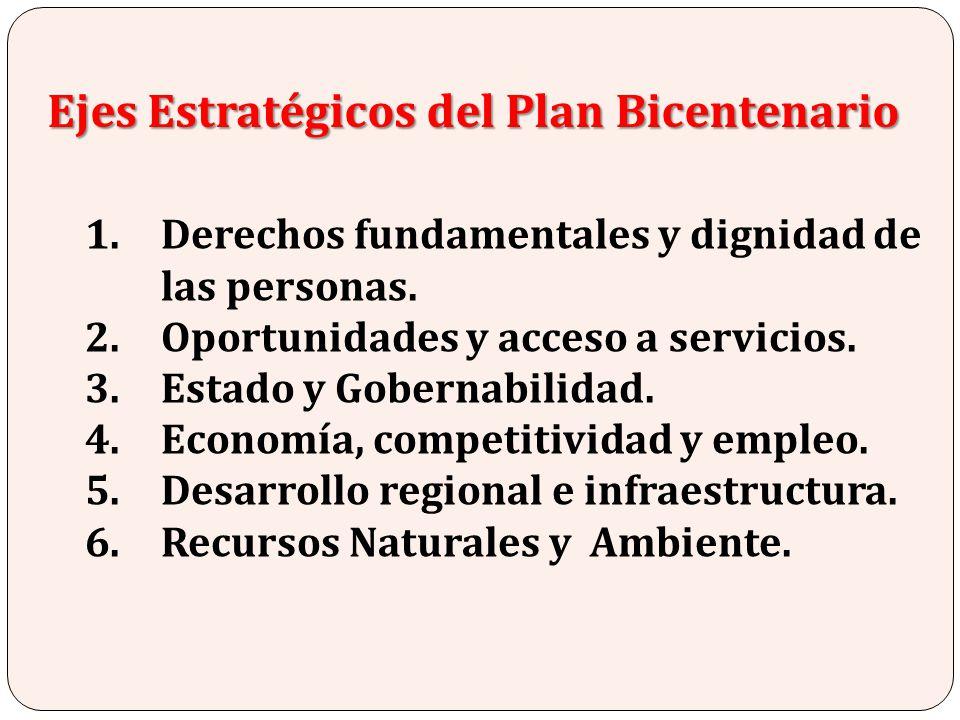1.Derechos fundamentales y dignidad de las personas. 2.Oportunidades y acceso a servicios. 3.Estado y Gobernabilidad. 4.Economía, competitividad y emp