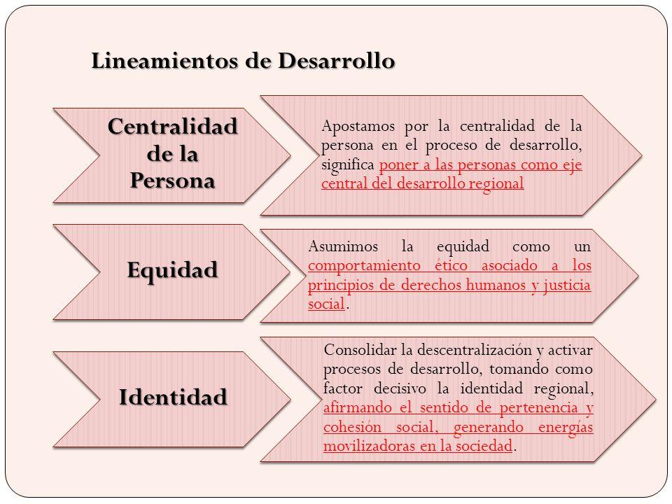 Centralidad de la Persona Apostamos por la centralidad de la persona en el proceso de desarrollo, significa poner a las personas como eje central del