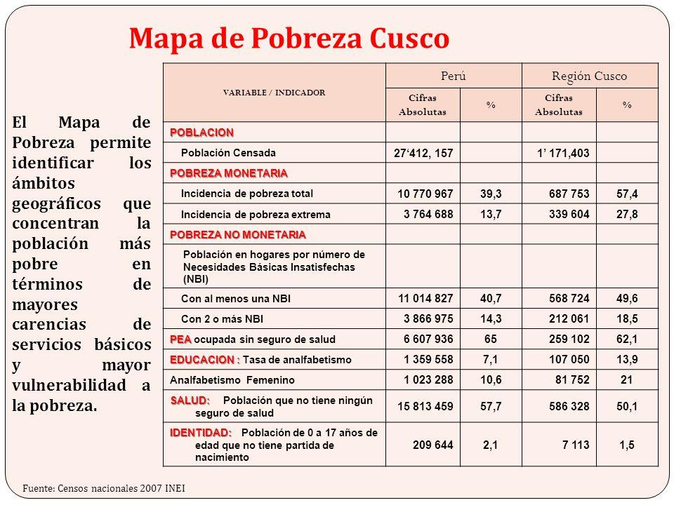 Fuente: Censos nacionales 2007 INEI Mapa de Pobreza Cusco VARIABLE / INDICADOR PerúRegión Cusco Cifras Absolutas % % POBLACION Población Censada 27412