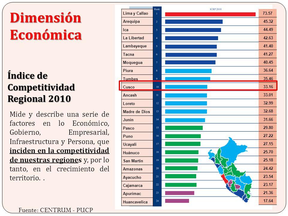 El Gobierno Regional Cusco, tiene como misión el de organizar y conducir la gestión pública regional de acuerdo a las competencias, exclusivas y delegadas en el marco de las políticas nacionales y sectoriales, para contribuir al desarrollo integral y sostenible de la Región Misión Liderando el Cambio