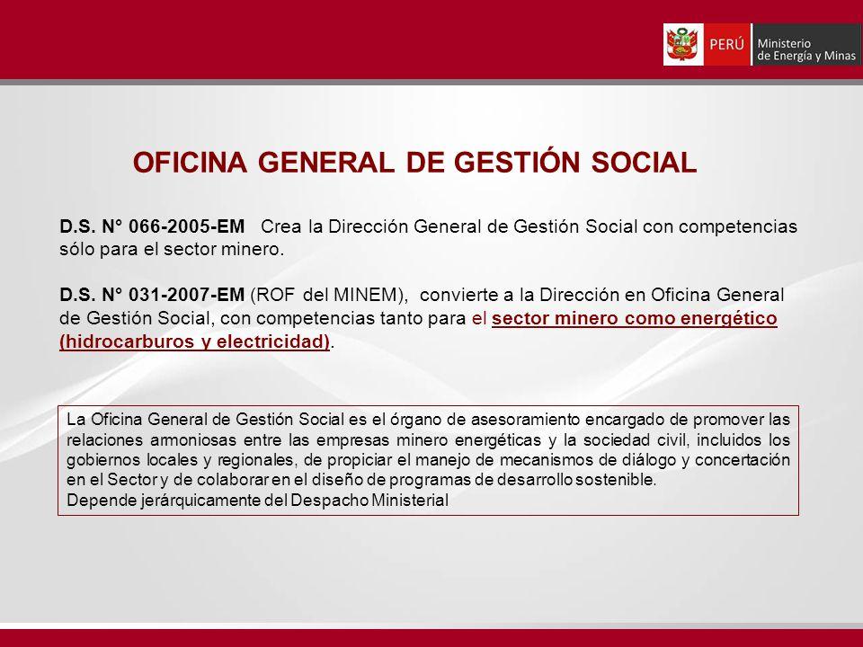 OFICINA GENERAL DE GESTIÓN SOCIAL D.S. N° 066-2005-EM Crea la Dirección General de Gestión Social con competencias sólo para el sector minero. D.S. N°