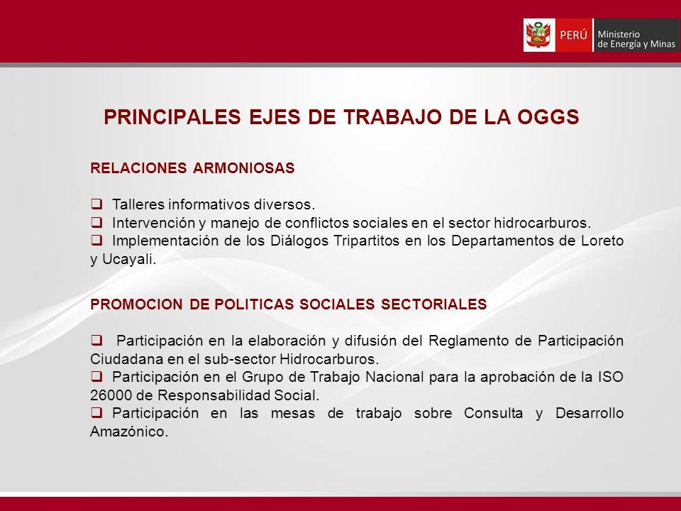 PRINCIPALES EJES DE TRABAJO DE LA OGGS RELACIONES ARMONIOSAS Talleres informativos diversos. Intervención y manejo de conflictos sociales en el sector