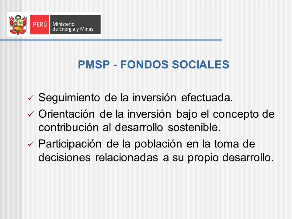 PMSP - FONDOS SOCIALES Seguimiento de la inversión efectuada. Orientación de la inversión bajo el concepto de contribución al desarrollo sostenible. P