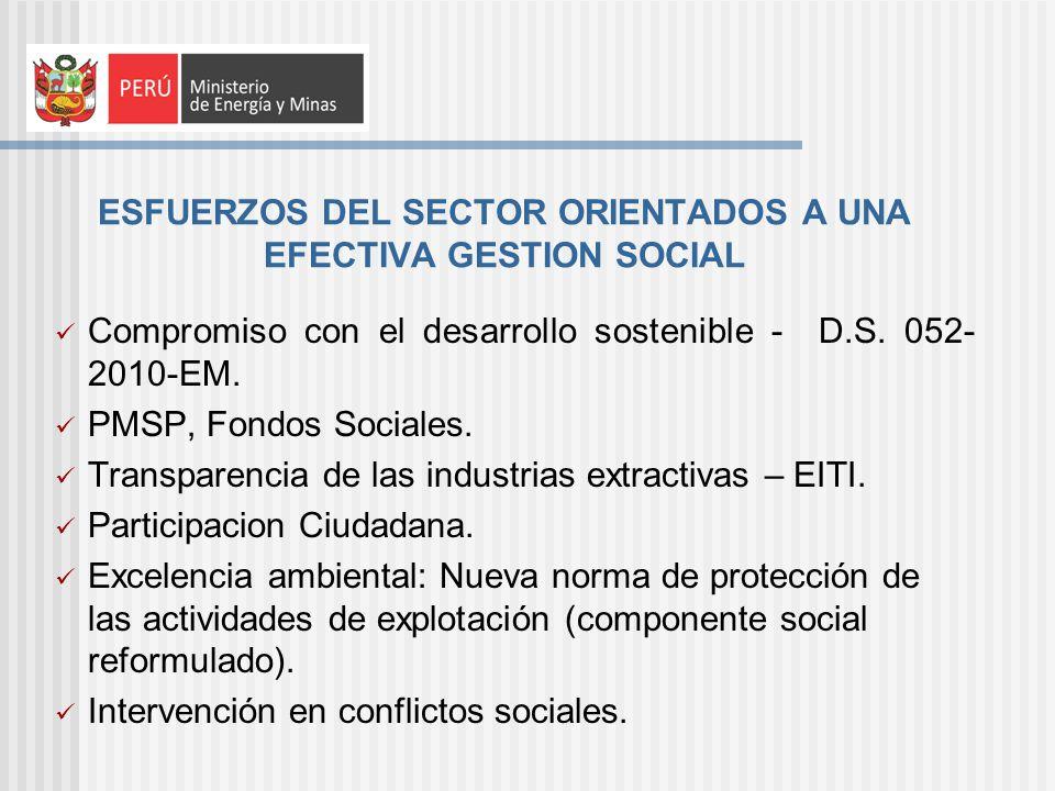 ESFUERZOS DEL SECTOR ORIENTADOS A UNA EFECTIVA GESTION SOCIAL Compromiso con el desarrollo sostenible - D.S. 052- 2010-EM. PMSP, Fondos Sociales. Tran
