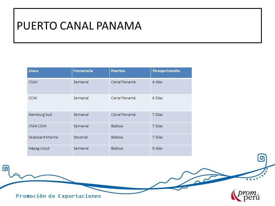 Promoción de Exportaciones PUERTO CANAL PANAMA LíneaFrecuenciaPuertosTiempo transito CSAVSemanalCanal Panamá4 días CCNISemanalCanal Panamá6 Días Hambu