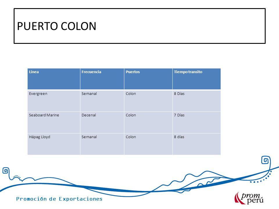 Promoción de Exportaciones PUERTO COLON LíneaFrecuenciaPuertosTiempo transito EvergreenSemanalColon8 Días Seaboard MarineDecenalColon7 Días Hápag Lloy
