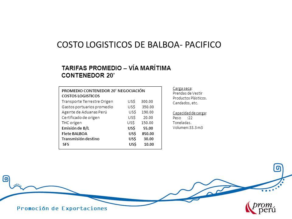 TARIFAS PROMEDIO – VÍA MARÍTIMA CONTENEDOR 20 PROMEDIO CONTENEDOR 20 NEGOCIACIÓN COSTOS LOGISTICOS Transporte Terrestre Origen US$ 300.00 Gastos portu
