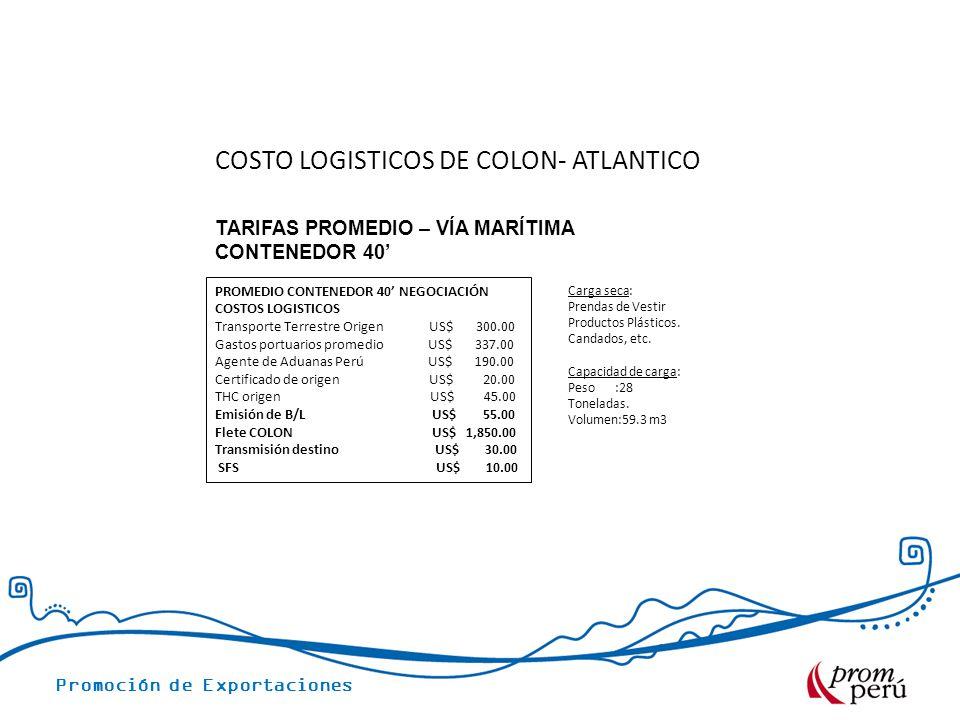 Promoción de Exportaciones TARIFAS PROMEDIO – VÍA MARÍTIMA CONTENEDOR 40 PROMEDIO CONTENEDOR 40 NEGOCIACIÓN COSTOS LOGISTICOS Transporte Terrestre Ori