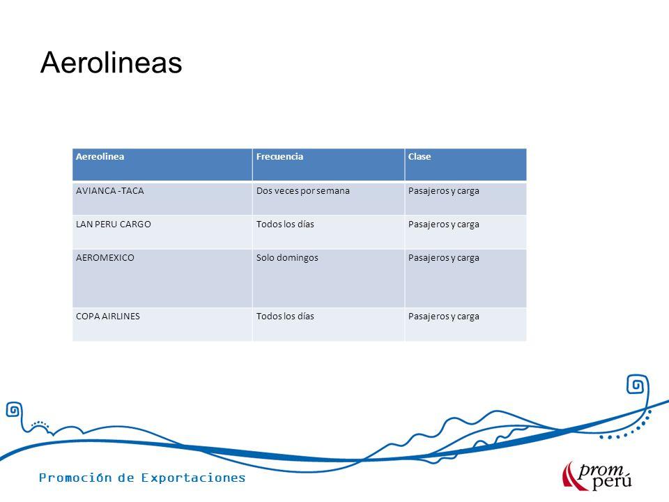 Promoción de Exportaciones Aerolineas AereolineaFrecuenciaClase AVIANCA -TACADos veces por semanaPasajeros y carga LAN PERU CARGOTodos los díasPasajer