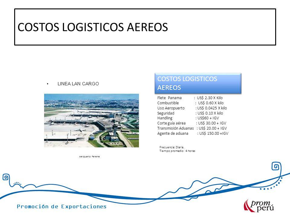 Promoción de Exportaciones COSTOS LOGISTICOS AEREOS LINEA LAN CARGO Aeropuerto Panama Frecuencia: Diaria. Tiempo promedio: 4 horas Flete Panama : US$
