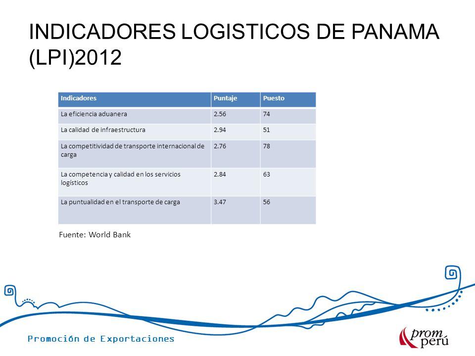 Promoción de Exportaciones INDICADORES LOGISTICOS DE PANAMA (LPI)2012 IndicadoresPuntajePuesto La eficiencia aduanera2.5674 La calidad de infraestruct