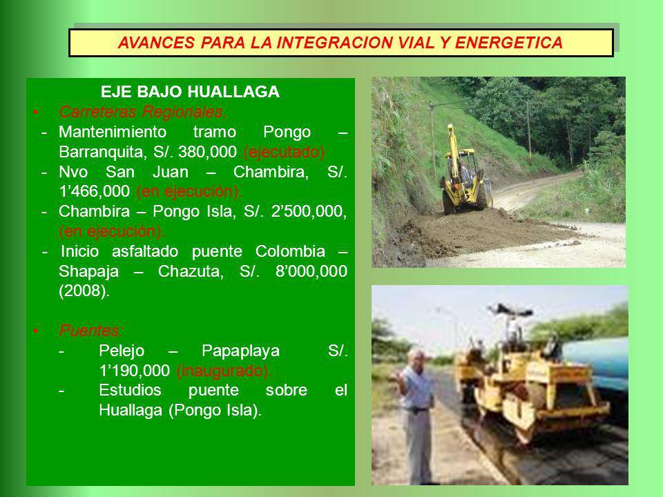 EJE BAJO HUALLAGA Carreteras Regionales. - Mantenimiento tramo Pongo – Barranquita, S/. 380,000 (ejecutado) - Nvo San Juan – Chambira, S/. 1466,000 (e