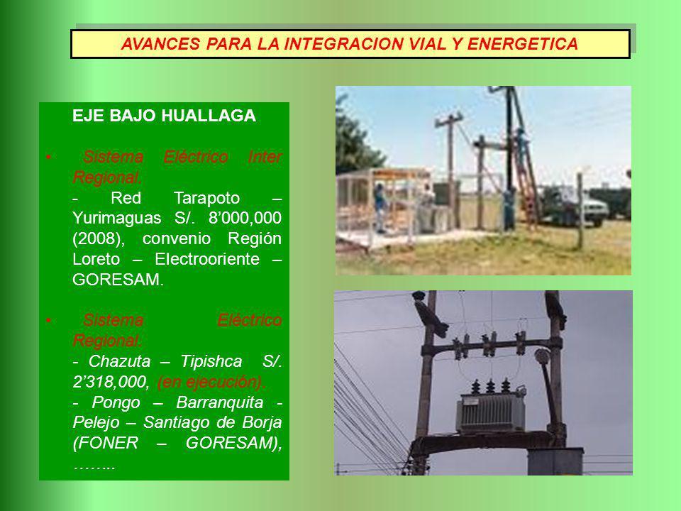 EJE BAJO HUALLAGA Sistema Eléctrico Inter Regional. - Red Tarapoto – Yurimaguas S/. 8000,000 (2008), convenio Región Loreto – Electrooriente – GORESAM